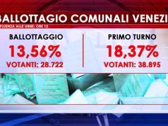 Ballottaggio Comune di Venezia